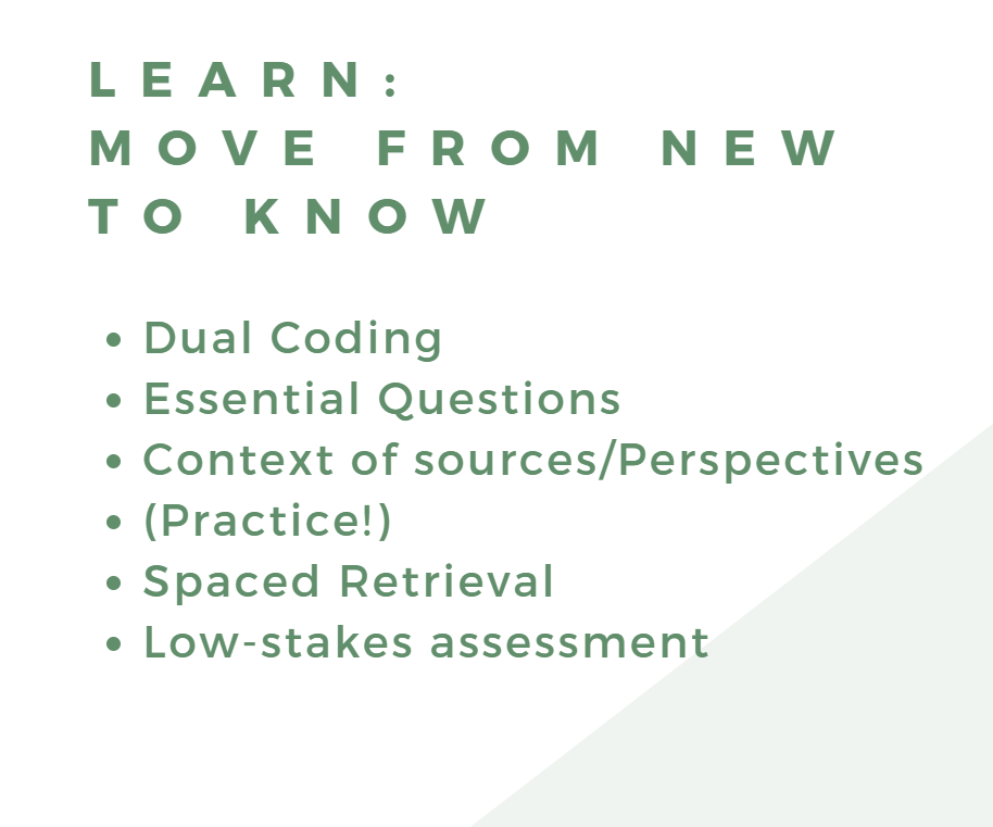 "Suggested potential strategies for the ""learn"" activity. They include: dual coding, essential questions, context of sources/perspectives, practice, spaced retrieval, low stakes assessment."